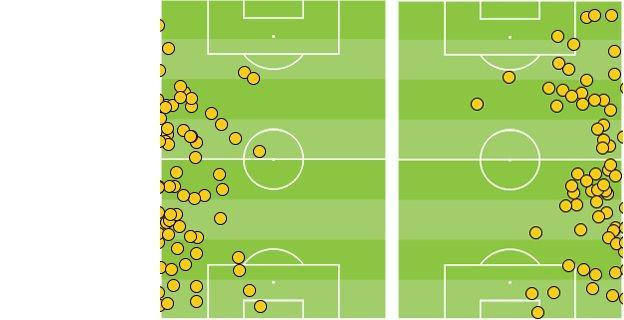 Jon Flanagan and Glen Johnson touches against Man Utd