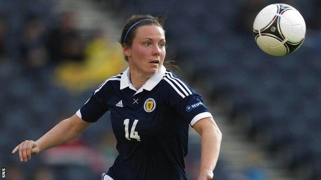 Scotland defender Rachel Corsie