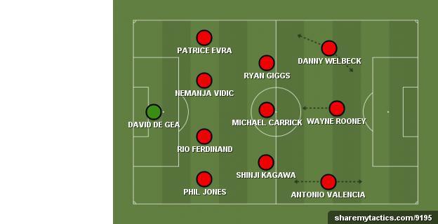 Savage's Man Utd team to face Bayern