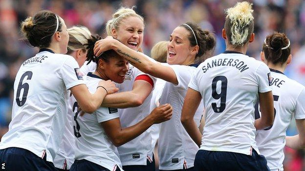England Ladies
