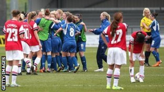 Arsenal Ladies are beaten in the Champions League by Birmingham