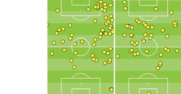 Raheem Sterling touches vs Tottenham and Man City