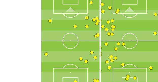 Cesar Azpilicueta touches in first half and second half