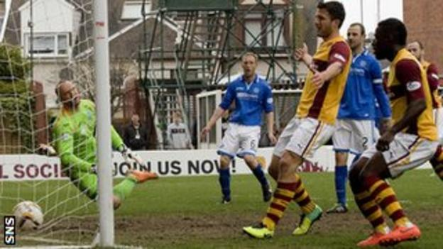 Lionel Ainsworth scores for Motherwell against St Johnstone