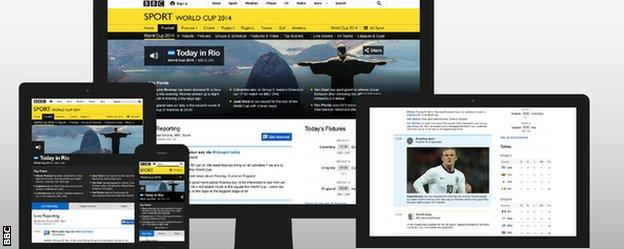 BBC World Cup online