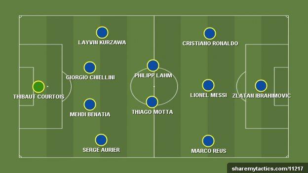 European team of the year