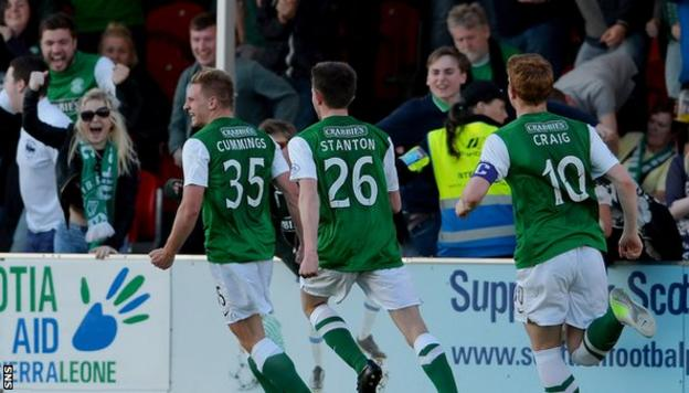 Jason Cummings celebrates one of his two goals