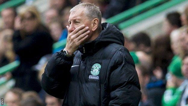 Hibernian boss Terry Butcher