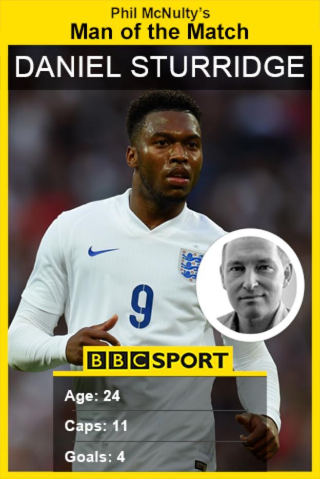 Sturridge man of the match graphic