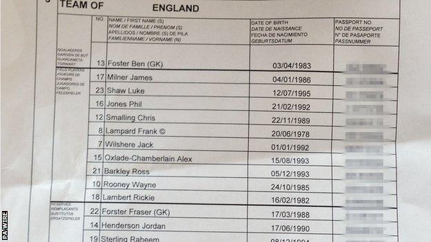 England team sheet