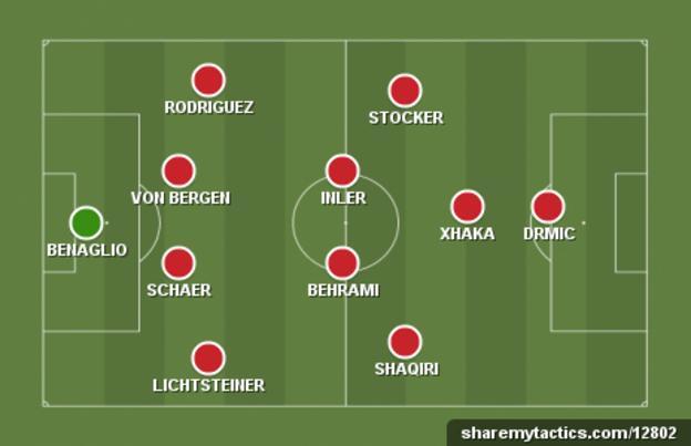 Switzerland team graphic