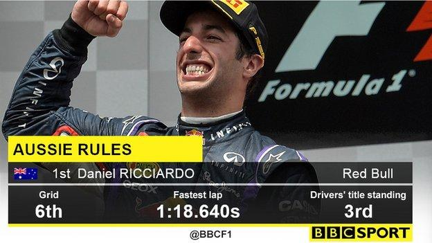 Aussie rules: Daniel Ricciardo celebrates winning the Canadian GP