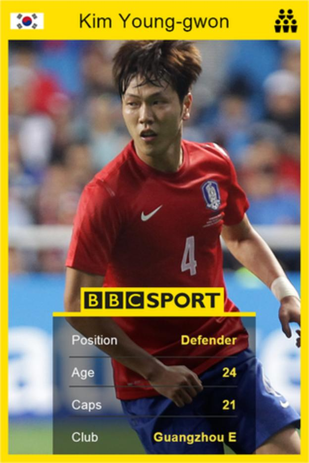 Kim Young-Gwon graphic