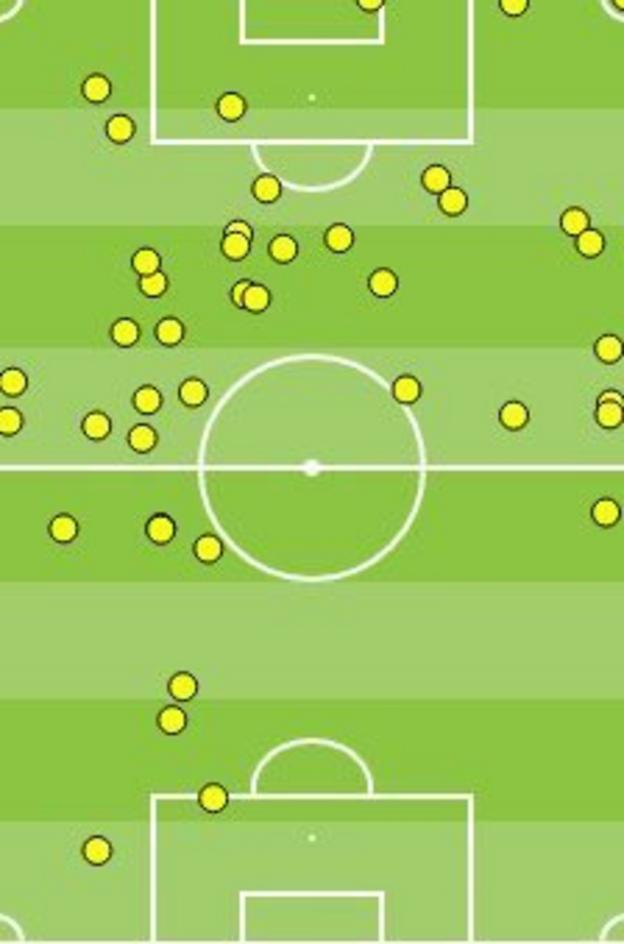 Wayne Rooney's touch map against Italy