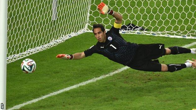 Claudio Bravo Chile