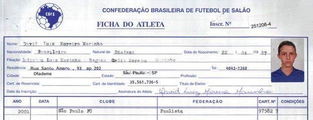 David Luiz form