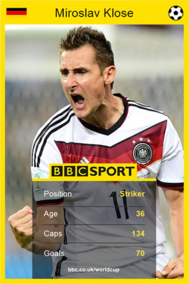 Germany striker Miroslav Klose