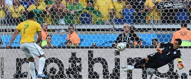 Hulk penalty is saved by Claudio Bravo