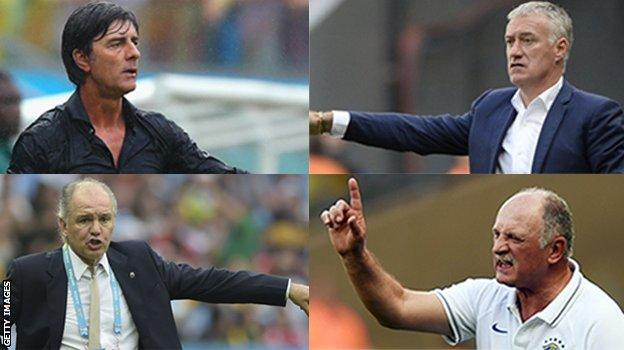World Cup 2014 managers
