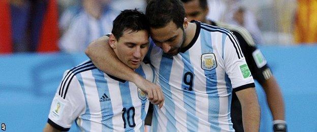 Lionel Messi and Gonzalo Higuain