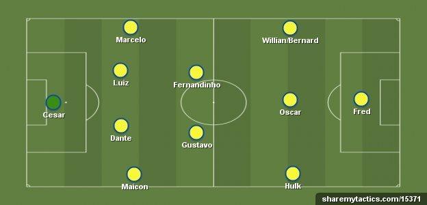 Brazil 4-2-3-1