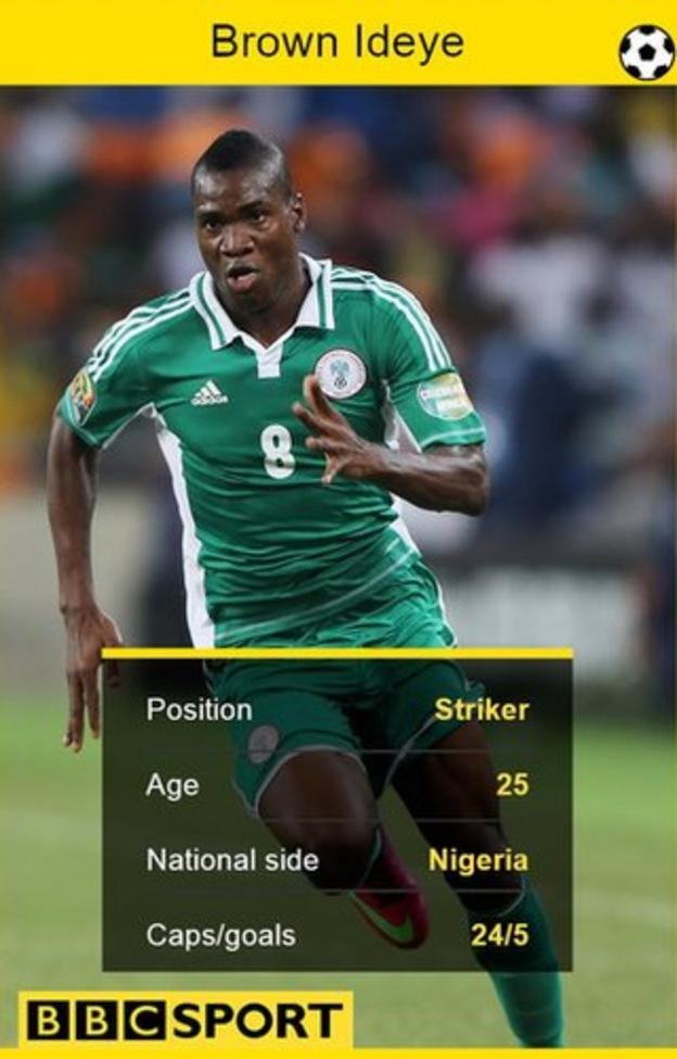 Brown Ideye stat