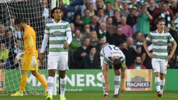 Celtic reinstated to champions league after legia warsaw - Bbc football league 1 table ...