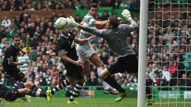 Celtic score against Dundee United