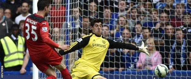 """Thibaut Courtois saves a shot from Leicester City""""s David Nugent"""