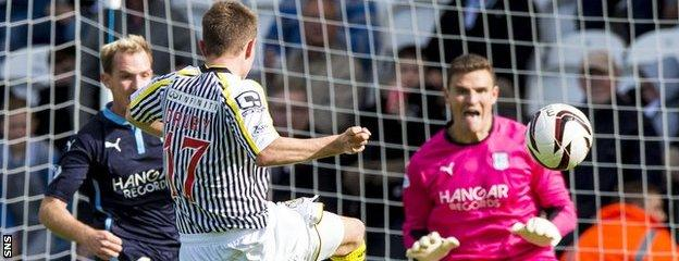 Adam Drury misses a chance for St Mirren against Dundee