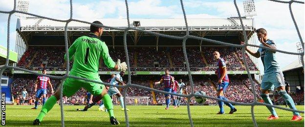 Palace West Ham
