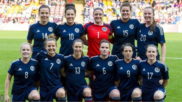 The Scotland team to play Faroe Islands