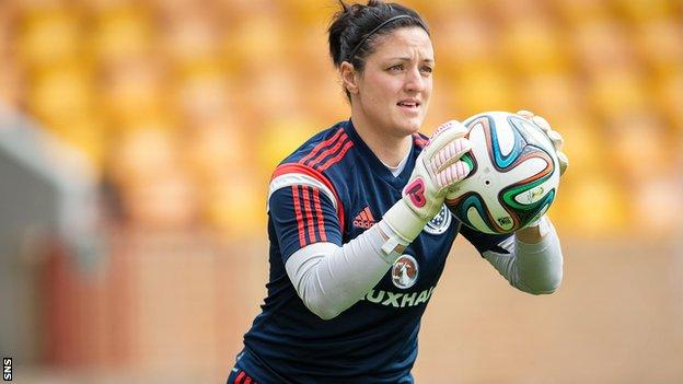 Scotland skipper Gemma Fay