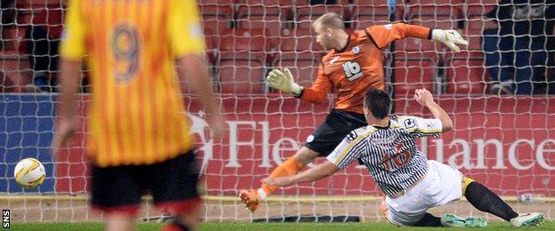 Callum Ball slots the ball past Partick Thistle goalkeeper Scott Fox