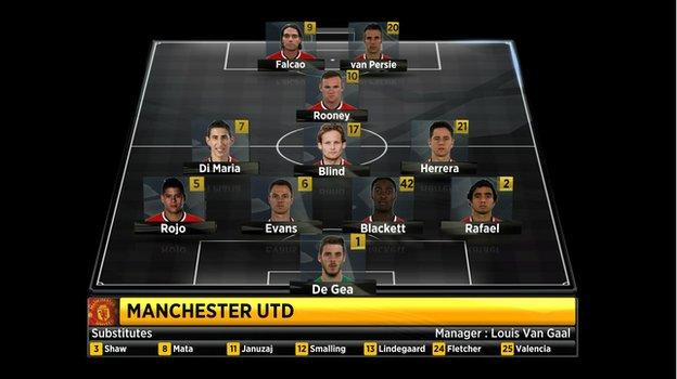 Manchester United's starting line-up against Leicester