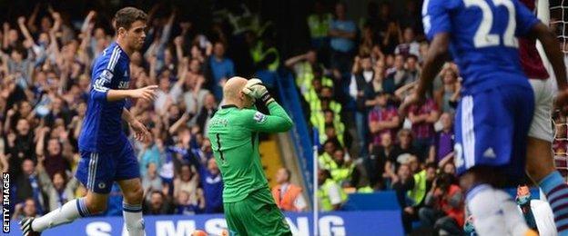 Oscar (left) scores for Chelsea