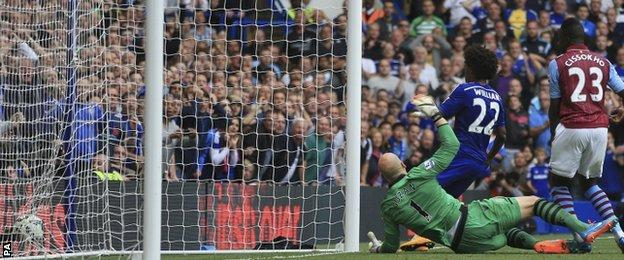 Willian scores fo Chelsea
