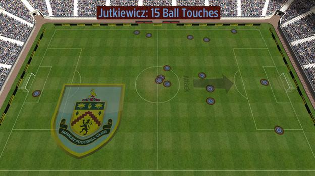 Lukas Jutkiewicz touches against West Brom