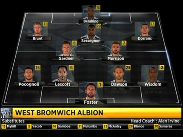 WBA's starting XI vs Burnley