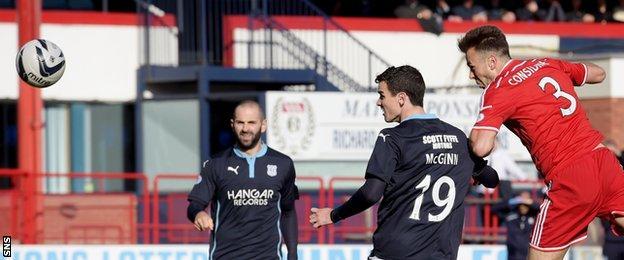 Andrew Considine opens the scoring for Aberdeen