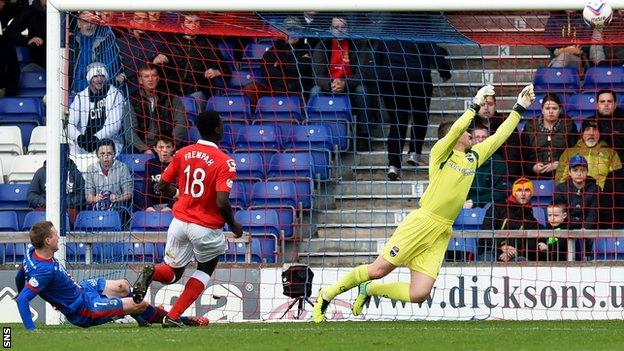 Ross County goalkeeper saves a shot by Inverness striker Billy McKay