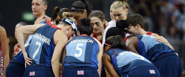 Women's GB Basketball