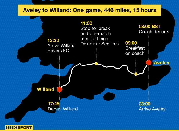 Graphic showing journey from Aveley to Willand