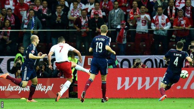 Arkadiusz Milik scores for Poland against Scotland
