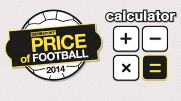 Price of football survey calculator