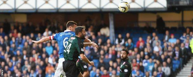 Lee McCulloch scores for Rangers against Raith Rovers