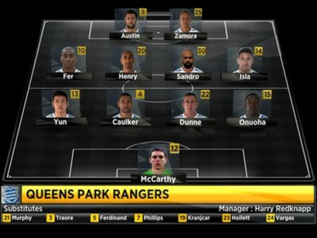 QPR line-up against Liverpool