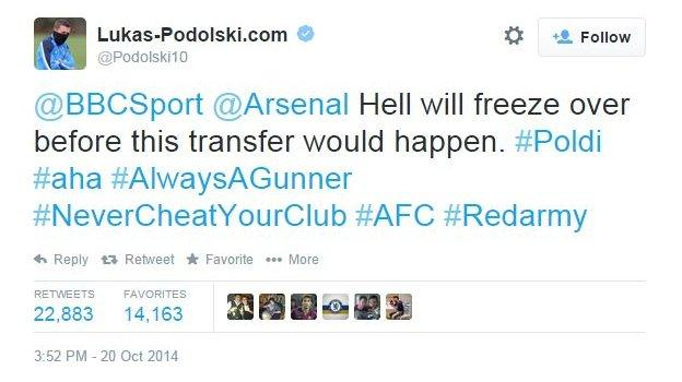 Lukas Podolski's response to Gossip Column rumour