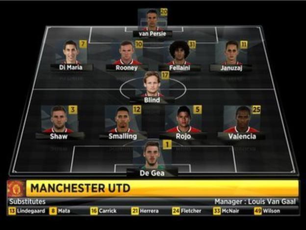 Man Utd starting line-up against Manchester City