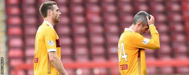 Motherwell have won just two league matches this season